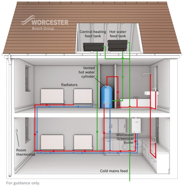 Worcester Gas Regular Heat Only Traditional Diagram